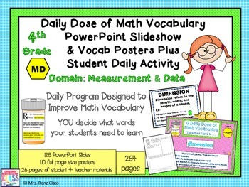 Measurement & Data Word Wall Posters Plus PPT Slideshow (4