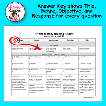 4th Grade Daily Reading Comprehension Review - Third Quarter