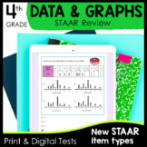 4th Grade Data Analysis TEKS Formative Assessments