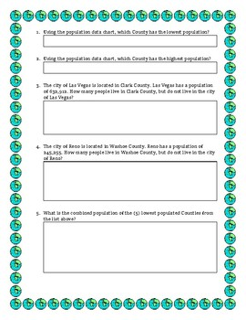 Nevada Data Analysis and Math Word Problems on Population of Nevada