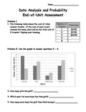 4th Grade Data, Graphing, and Probability Assessment