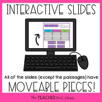 4th Grade Digital Reading Bundle: Fiction for Google Slides™
