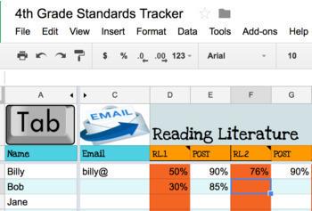4th Grade Paperless Digital Data Tracker for CCSS