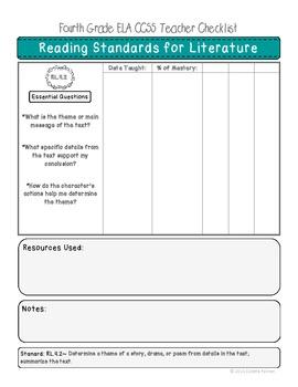 4th Grade ELA CCSS - Teacher Checklist & Essential Questions