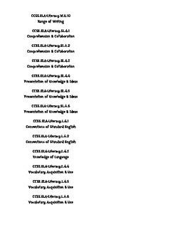 4th Grade ELA Common Core Folder Labels