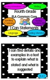 4th Grade ELA Common Core I Can Statements Posters