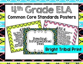 4th Grade ELA Common Core Posters- Bright Tribal Pattern