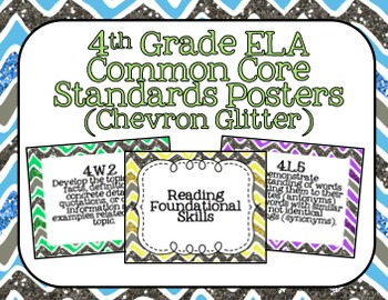 4th Grade ELA Common Core Posters- Chevron Glitter
