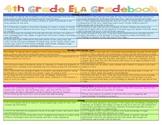 4th Grade ELA Common Core Standards-Based Grade Book