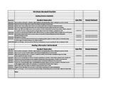 4th Grade ELA Common Core Standards Checklist