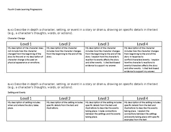 4th Grade ELA Learning Progression/Continua