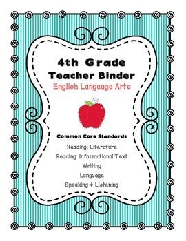 4th Grade ELA & Math Binder Covers- Bundle Pack #2