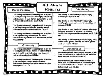 4th Grade ELA Missouri Learning Standards I can Statement & Checklist