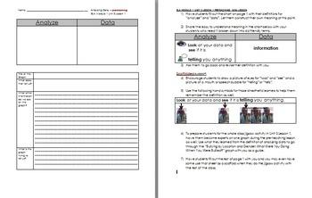 4th Grade ELA Module 1 Unit 3 Bundle - Scaffolding/Supplements for Lessons 1-3
