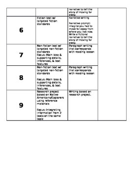 4th Grade ELA Pacing Guide