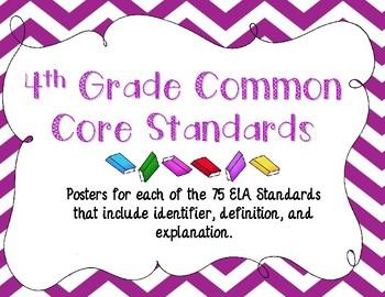 4th Grade ELA Posters