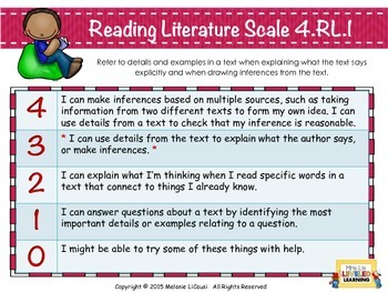 4th Grade ELA Posters (4RL1-2, RI1-2) with Marzano Scales - FREE!