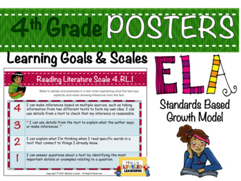 4th Grade ELA Posters with Marzano Scales - Aligned to Com