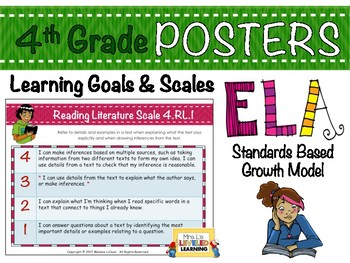 4th Grade ELA Posters with Marzano Scales - Editable Levels FREE