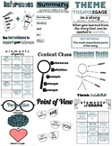 4th Grade ELA Reading Anchor Charts (BLUE THEME) FLSS CCSS