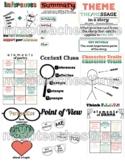 4th Grade ELA Reading Anchor Charts (CACTUS GREEN EARTH TONE THEME) FLSS CCSS