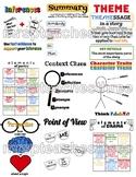 4th Grade ELA Reading Anchor Charts (RAINBOW THEME) FLSS CCSS
