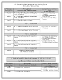 4th Grade ELA Standards Curriculum Pacing Guide/Map