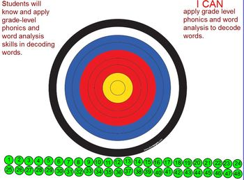 "4th Grade ELA Target Goals & ""I Can"" objectives for CCSS"