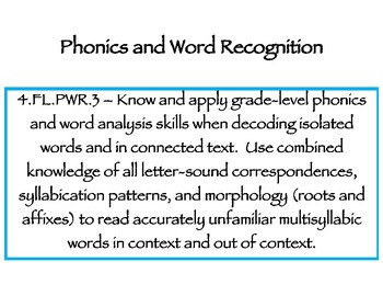 4th Grade ELA Tennessee State Standards