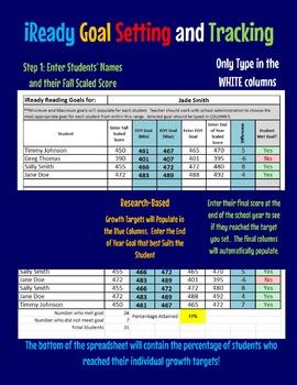 4th Grade ELA iReady Growth Target Calculator