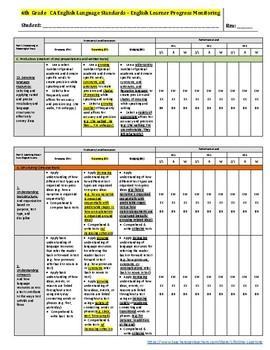 4th Grade - ELPAC & CA ELD Standards Student Progress Monitoring