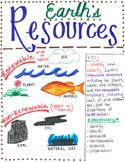 4th Grade Earth's Resources