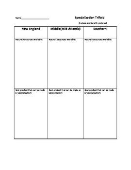 4th Grade Economics Bundle