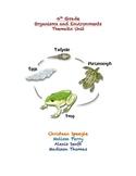 4th Grade Ecosystems Thematic Unit