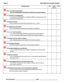 4th Grade EnVision Math Topics 1 - 16 Self Assessment Shee