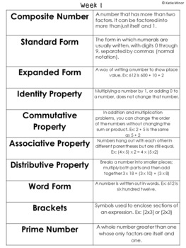 4th Grade End of Grade ELA and Math Words and Quizzes   {Common Core} {EOG}
