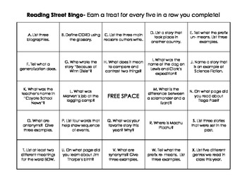 4th Grade End of Year Reading Street 2008 Bingo Review Ind