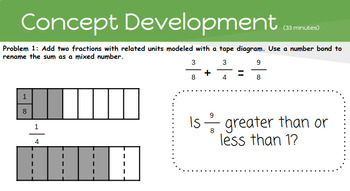 4th Grade Engage NY Math Module 5 Topics A - D (bundle) PPT