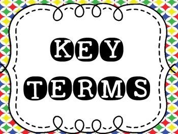 4th Grade EngageNY/Eureka Math - Module 1 Key Vocabulary Definition Posters
