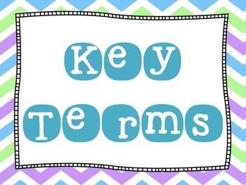 4th Grade EngageNY/Eureka Math - Module 4 Key Vocabulary Definition Posters