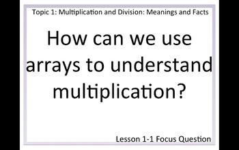 4th Grade Envision Math Components - Topic 1