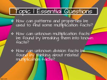 4th Grade Envision Math - Topic Essential Questions