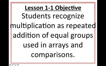 4th Grade Envisions Math Components - Topic 3