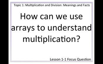 4th Grade Envisions Math Components - Topic 6