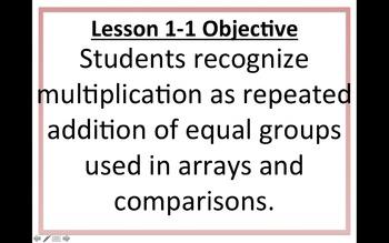 4th Grade Envisions Math Components - Topic 8