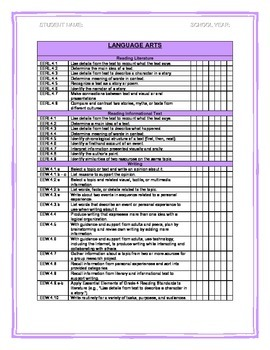 4th Grade Essential Elements Checklist