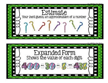 4th Grade Eureka Math EngageNY Word Wall: Module 1
