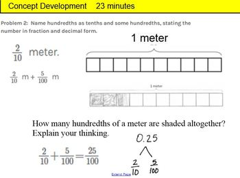 4th Grade Eureka Math Module 6-Decimals
