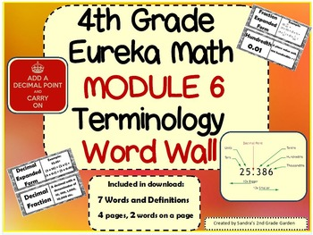 4th Grade Eureka Math Module 6 terminology Word Wall With Definitions