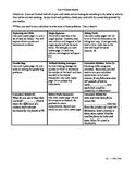 4th Grade Everyday Math CCS Edition- Unit 4 Enrichment Cho
